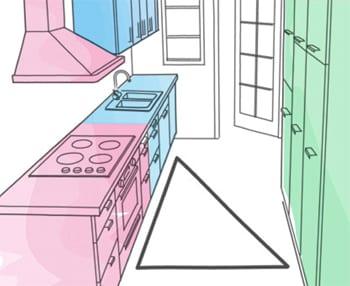 Planning Essentials: Zoning & the Kitchen Triangle 1
